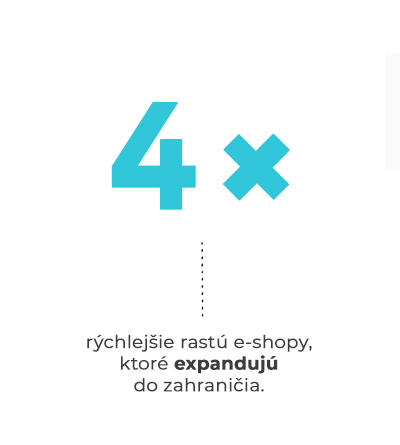 e-commerce infografika