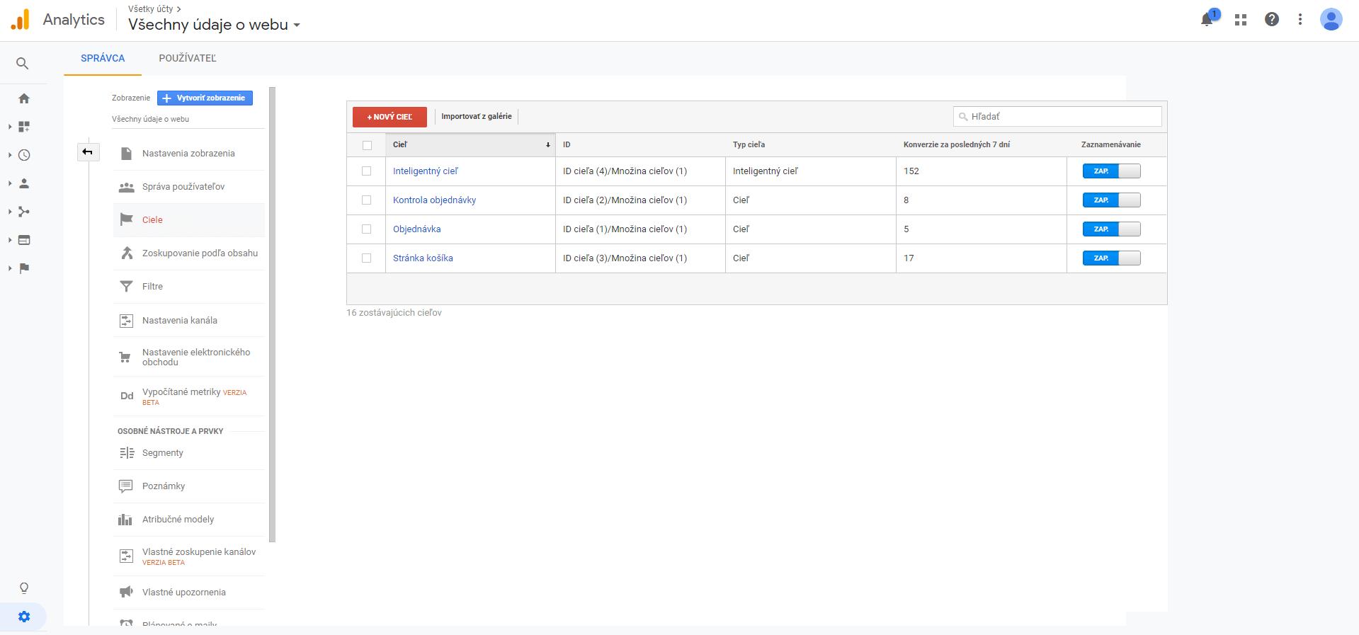 Google Analytics ciele