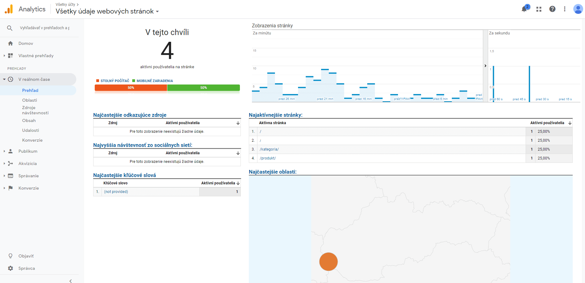 Google Analytics v reálnom čase