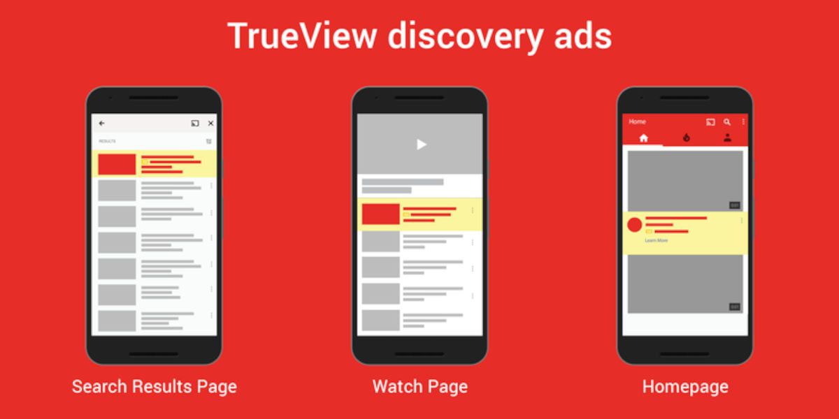 trueview discovery YouTube video
