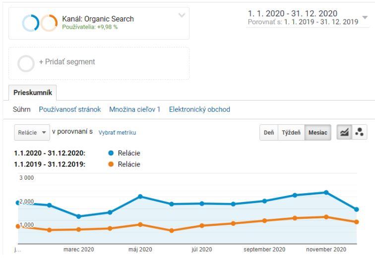 wsd - google analytics