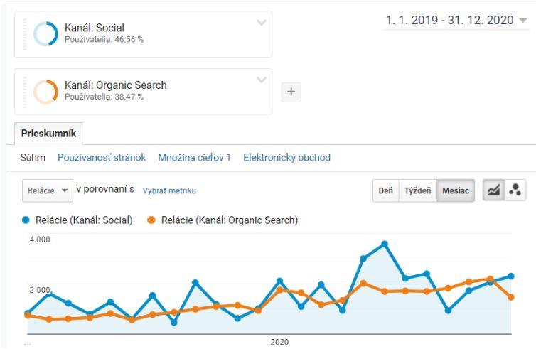 wsd13 - google analytics