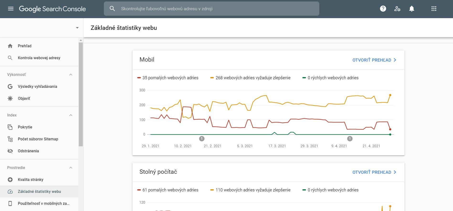 Google Search Console - štatistiky