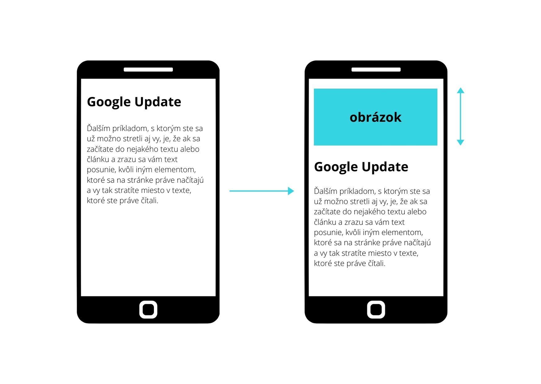 Aktualizácia Google Page Experience - príklad